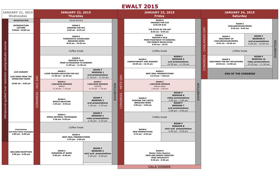150116 EWALT table 960 Program